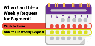when to file weekly request
