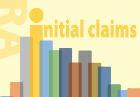 RA Initial Claims